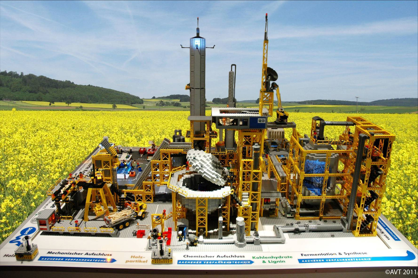 From Lego to Reality – The NGP² Biorefinery